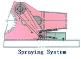 Mud Pump Spraying System