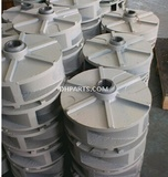 Impellers of XBSY Sand Pump