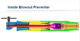 Inside Blowout Preventers(IBOP)