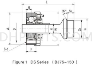 BJ-DS and BJ-DK half coupling(Joint)